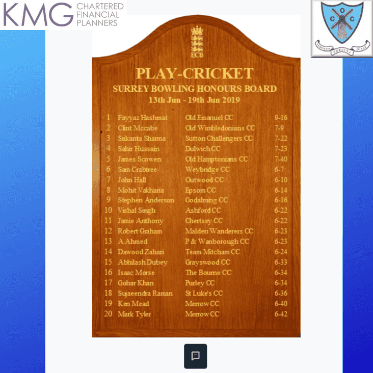 The Soops hit the Honours Board