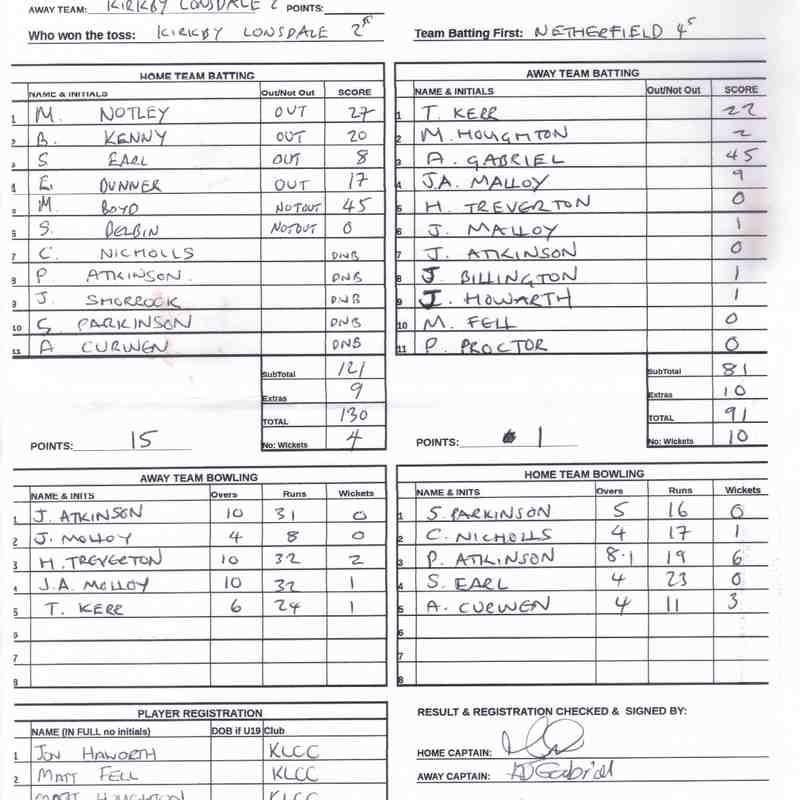 4Th Xi Score Sheet - Club Photos - Netherfield Cricket Club