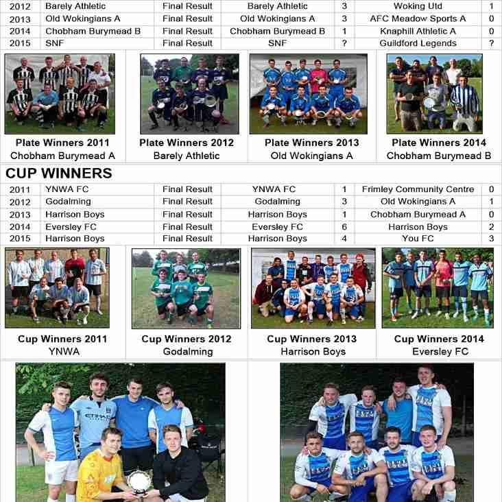 Chobham Burymead FC Six a Side Tournament! June 11th 2016