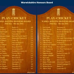 Warwickshire Honours Boards