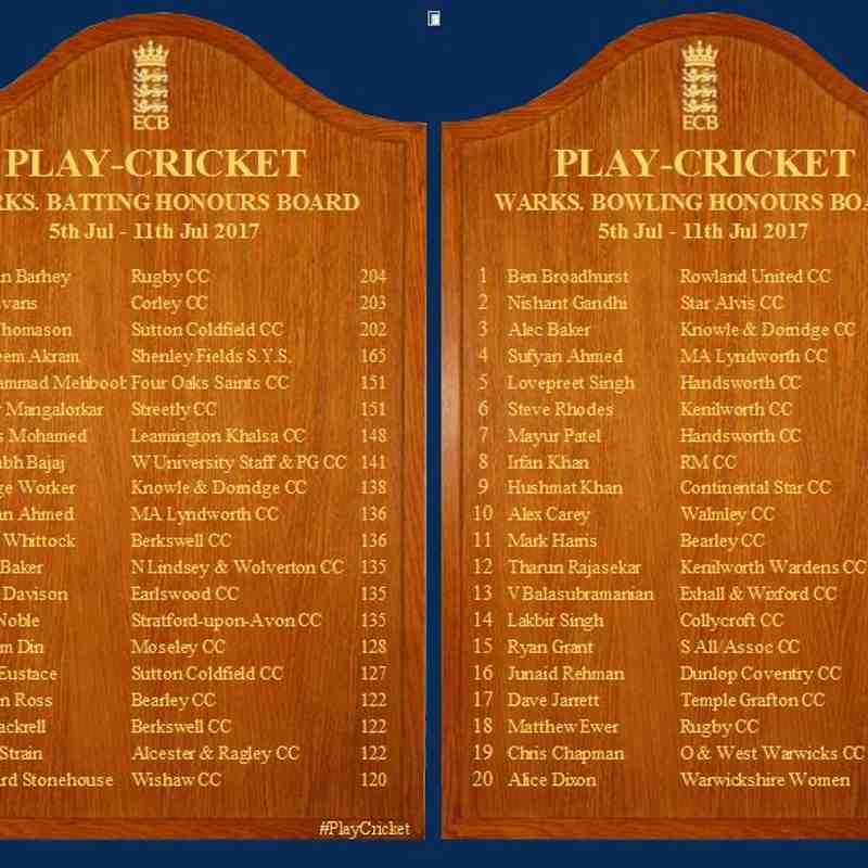 Warwickshire Honours Boards