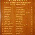 One last appearance on the honours boards for Matt Edwards