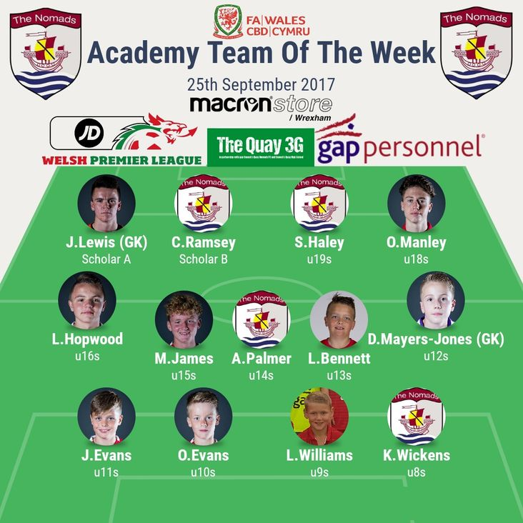 Academy Team of the Week - Monday 25th September 2017<