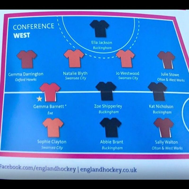 Investec Hockey West Conference Team Of The Year 2016-17