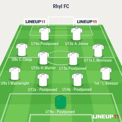 Rhyl FC Team Of The Week