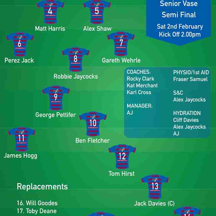 Team Selection for Saturday 9th February