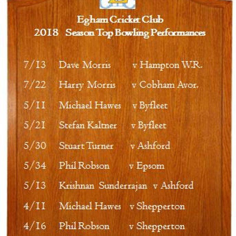 2018 Honours Boards