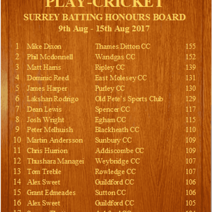 Josh Wright makes this week's Honours Board