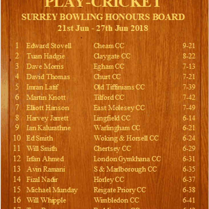 More names on Surrey Honours Board