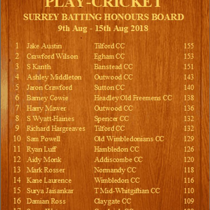 Surrey Batting Honours Board