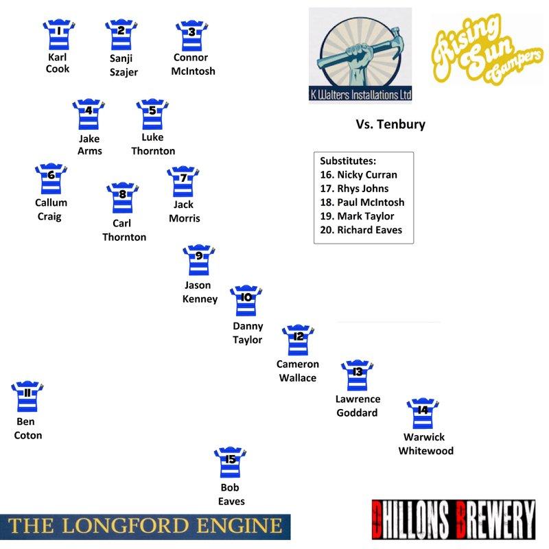 Coventrians vs Tenbury