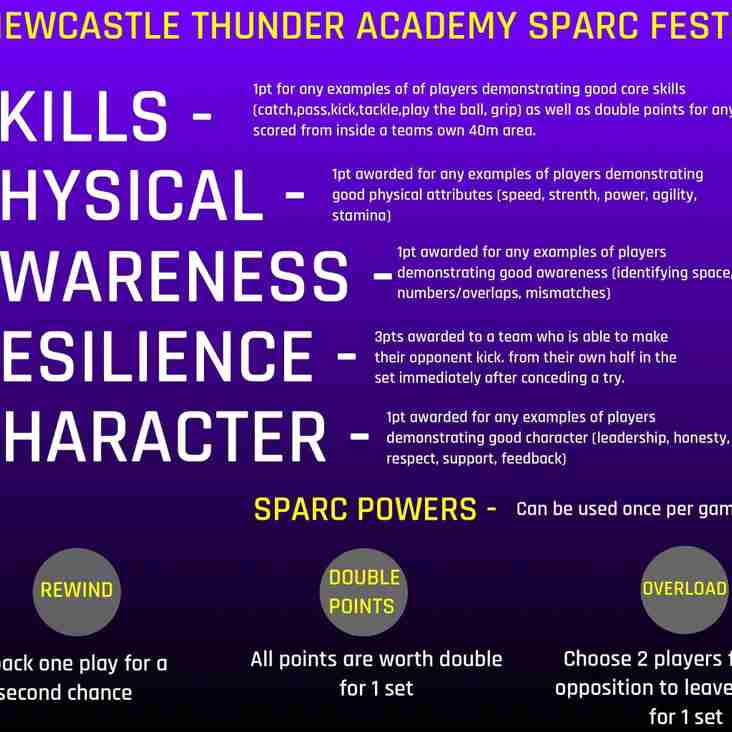 Innovative SPARC Festival to Launch