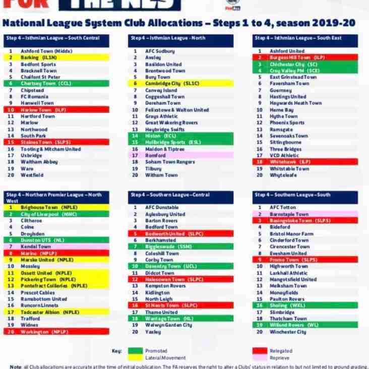 Bostik League 2019/20- Allocations Released