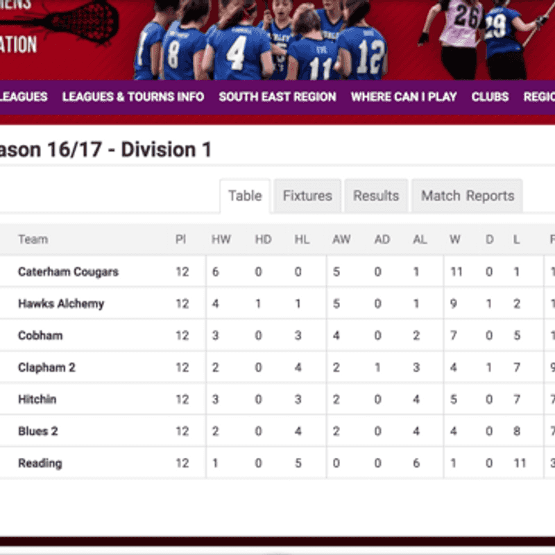 Division one champions!