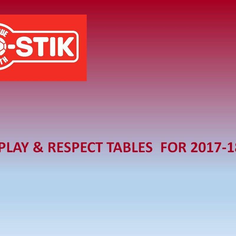 Fair Play & Respect for 2017/18