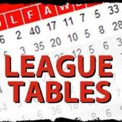 League tables Updated