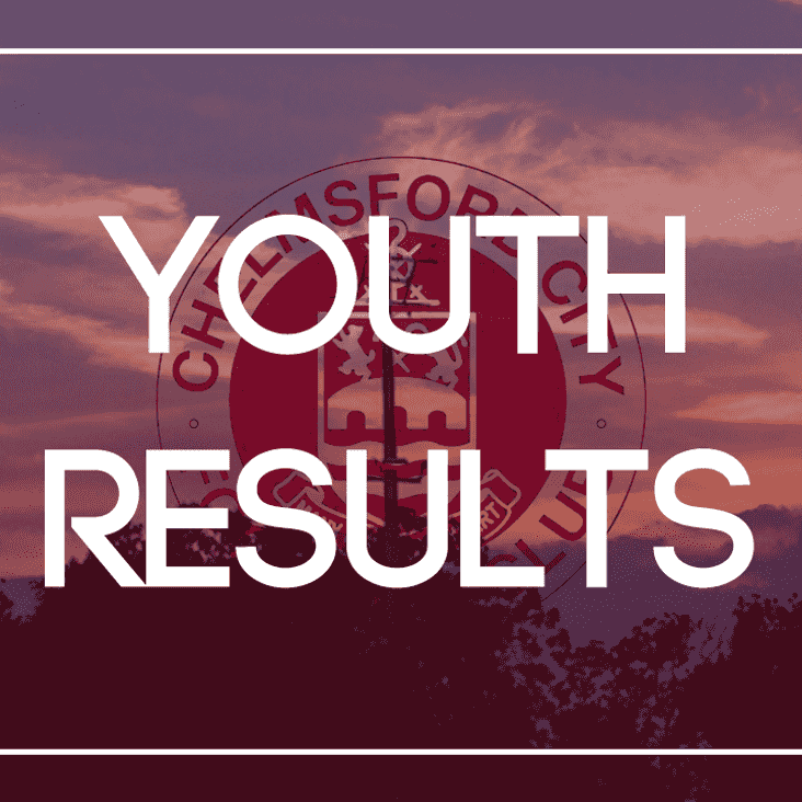 Youth Results: Sunday 9th December 2018