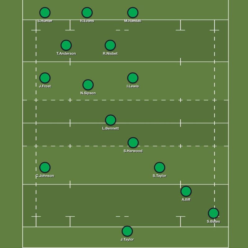 1st XV Team Selection - Stoke Old Boys