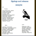 Full List of Signings and Releases 2019/20
