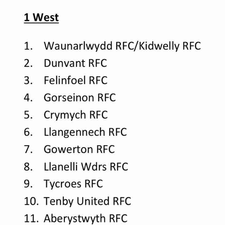 BREAKING NEWS: DUNVANT IN DIVISION 1 WEST FOr 2017-18