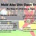 Mold Alexandra Football Club vs. Penyffordd