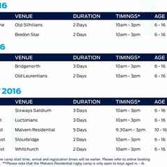 Warriors Rugby Camps - Silhilians