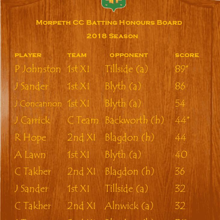Batting Honours Board