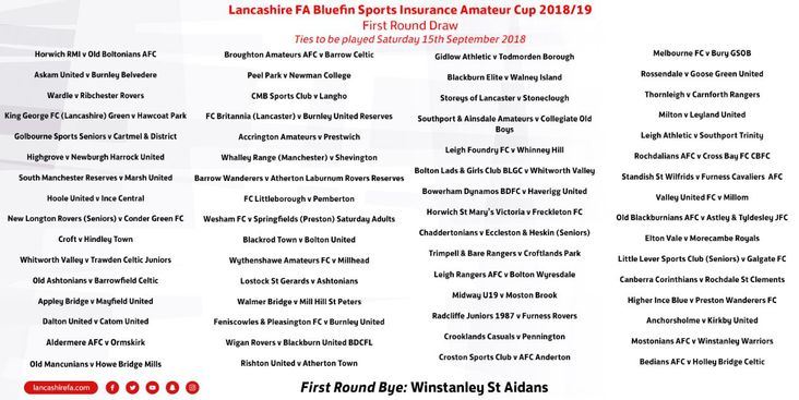LFA First Round Draw 2018