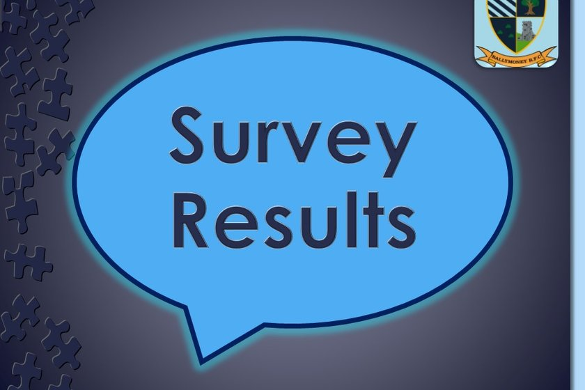 Summary Results from Recent Survey