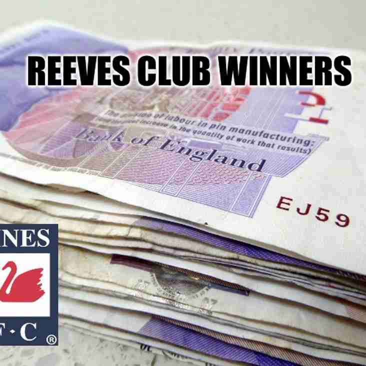 March, April and May Reeves Club winners