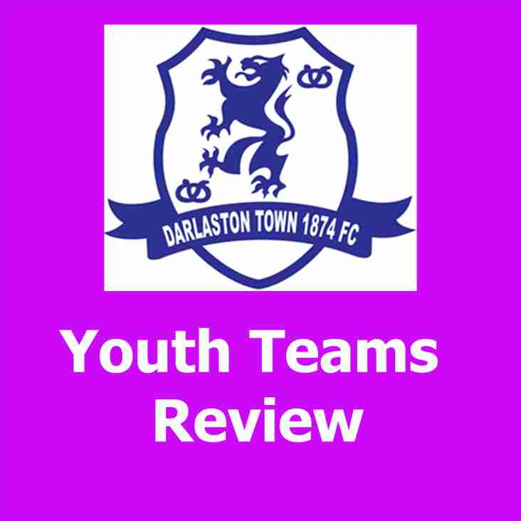 Weekly Youth Team's Review of Last Weekends Games