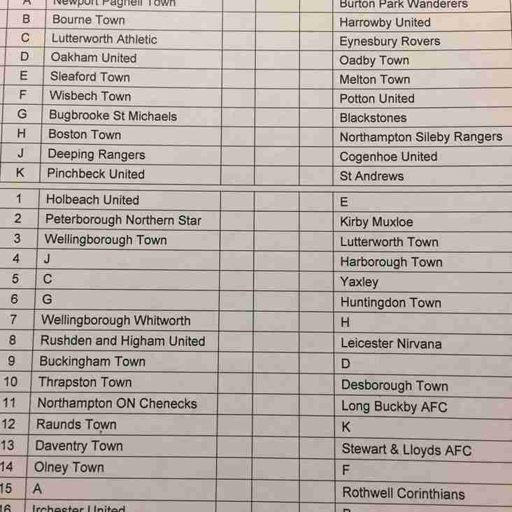 The League Cup Draw has been made for the 2017/18 season for the 1st team and Reserves.