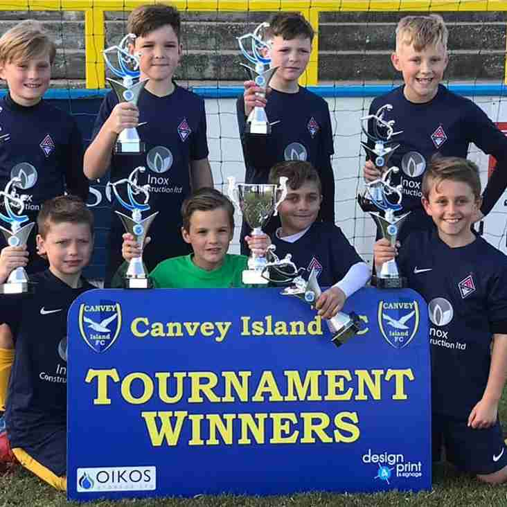 Youth Tournament Review
