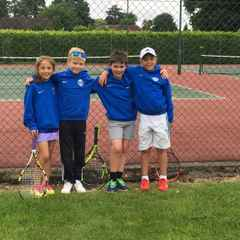 AEGON Junior Team Matches Final Results and Positions 2016