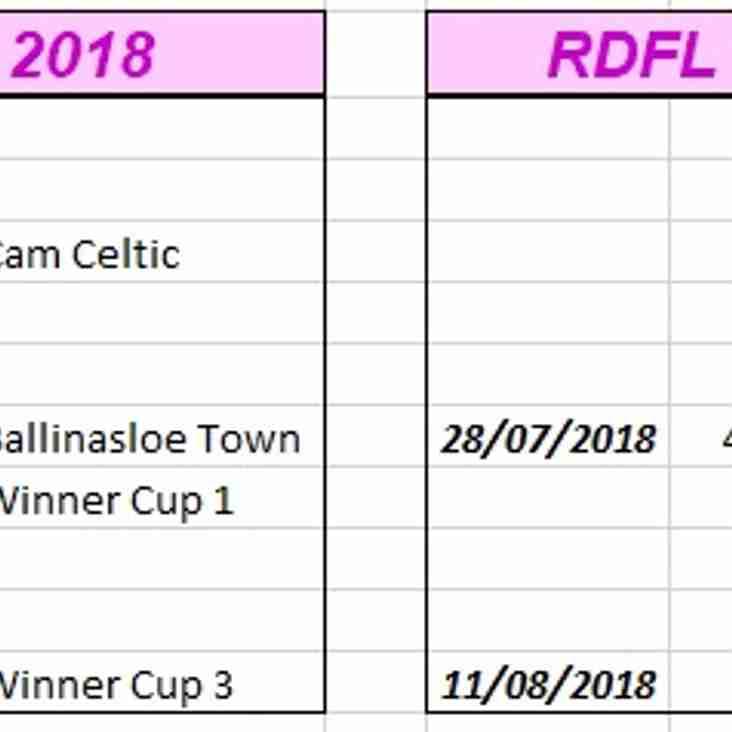 RDFL Masters Cup & Shield Draws