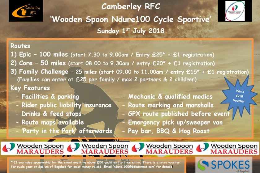 Entry Details for Ndure 100