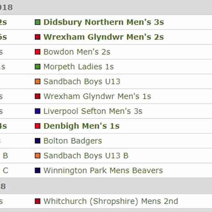Fixtures this Weekend (17th February and 18th February)