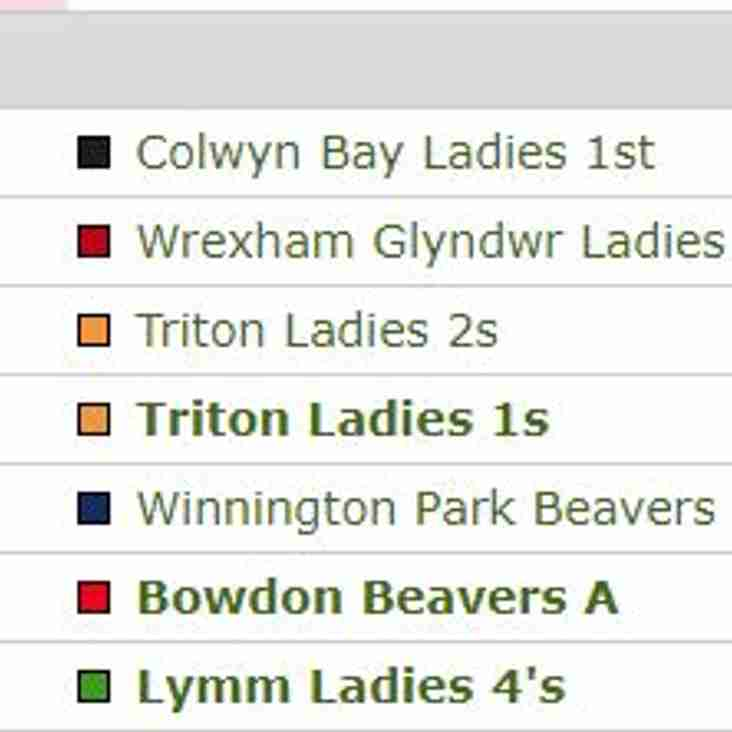 Fixtures this Weekend - Saturday 15th September