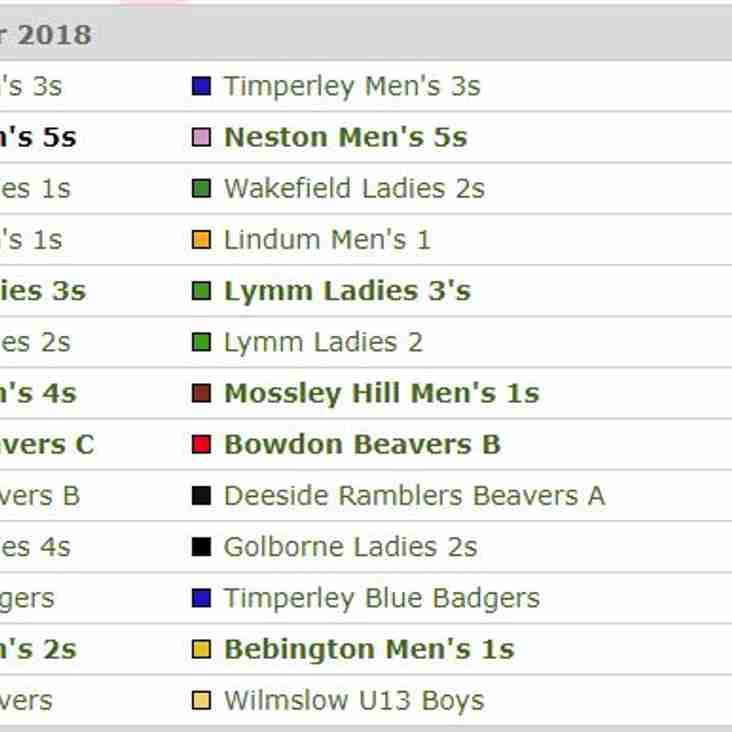 Fixtures this Weekend - Saturday 10th November