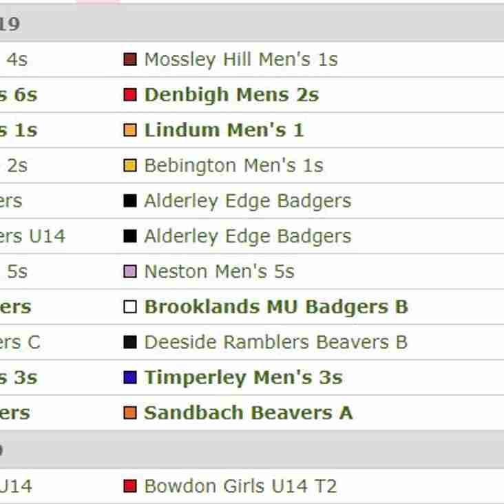 Fixtures this weekend - Saturday 23rd and Sunday 24th March