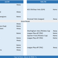 Updated Senior & Vets Fixtures