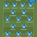 All star line up to face Pulborough 2XV
