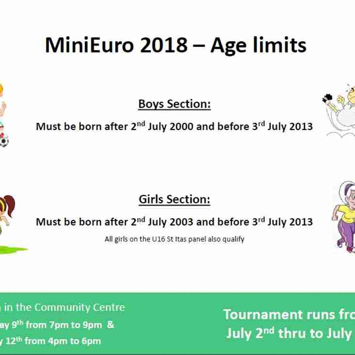 Mini Euro News
