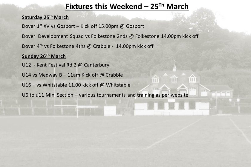 Dover Sharks Action this Weekend