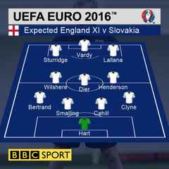 England V Slovakia - Group Decider - KO 8PM