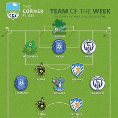 NPL Victoria Team of the Week: Round 21