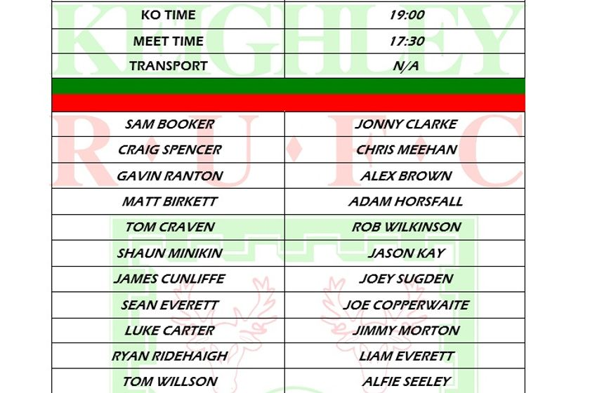 Selected Squad for Yarnbury