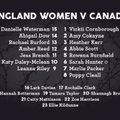 Ellie Kildunne on the Bench for the First Test