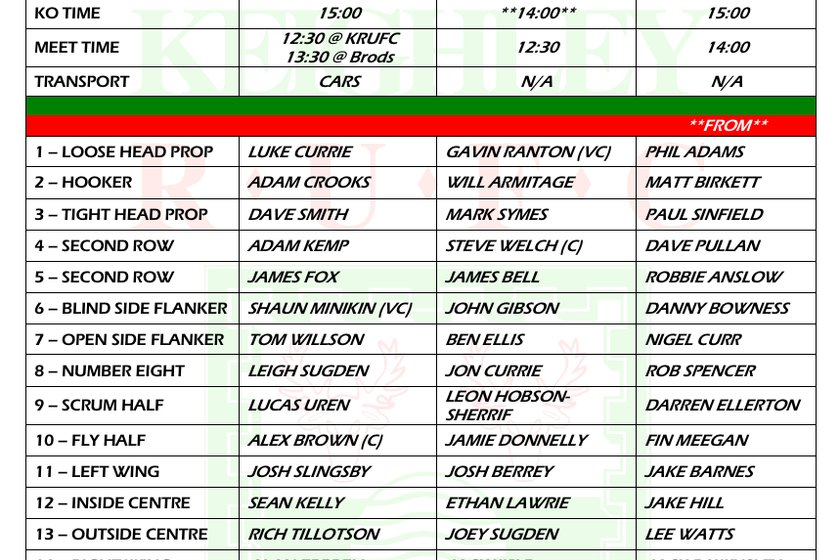Selected Teams for Saturday.