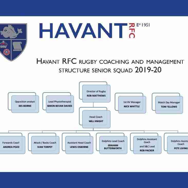 Senior Men's coaching structure 2019-20